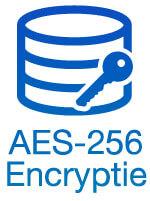 AES Encryptie Bedrijfs software